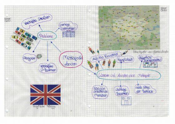 Bild 14 - Mindmap Quirin Hörner