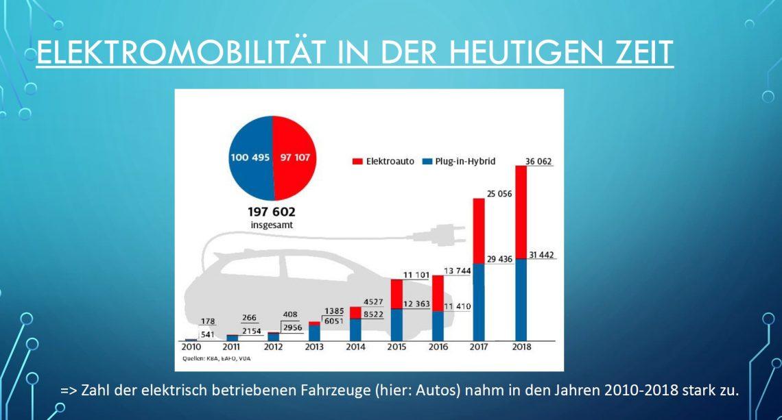 Projekt_Nachhaltige Mobilität_11
